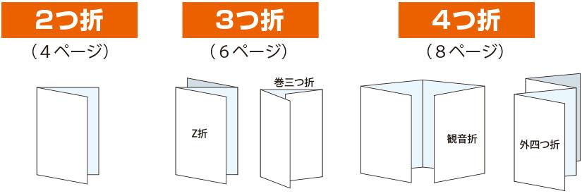 折パンフレット_折サンプル